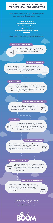HubSpot CMS Hub Features